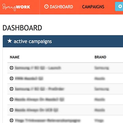 SpringWORK previo - ein Kampagnen Management Tool